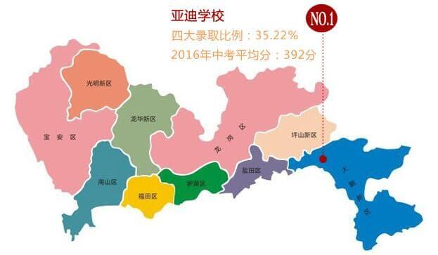 深圳各区那些名校附近的学区房 坪山大鹏篇  大鹏的发展重心在旅游