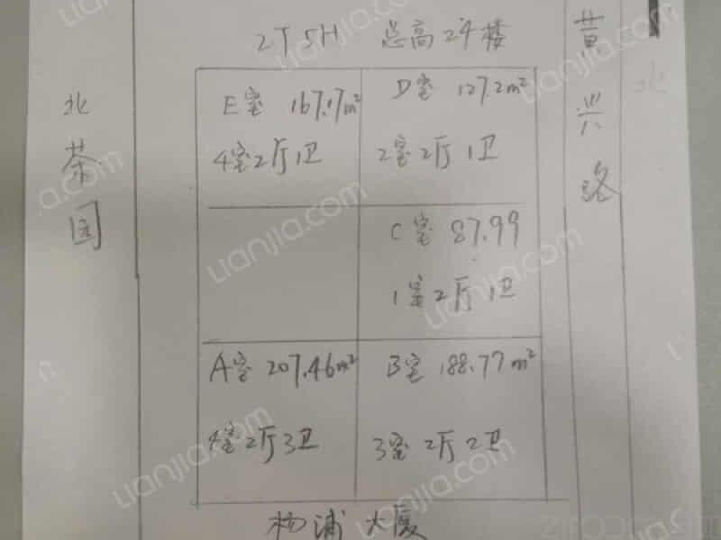 杨浦大厦房源出租信息